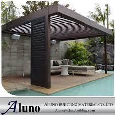 cover retractable screens motorized
