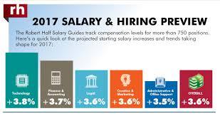job salary calculator tk job salary calculator 23 04 2017
