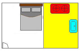 the door of the insuite bathroom must also not face any part of the bed this can lead to health issues related to urological problems and extramarital bedroom face kitchen bad feng shui