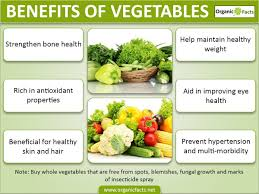 benefits of vegetables organic facts skin care and vegetables