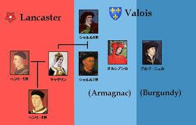 「ヘンリー5世の子孫によるフランス王位継承」の画像検索結果