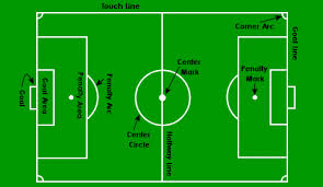 the leopard    s travel blog  introduction to soccer diagram of a soccer field