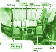 fuse mapcar wiring diagram page 138 2001 kia sportage engine fuse box diagran