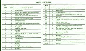 2001 ford f150 stereo wiring diagram wiring diagram 2001 ford escape stereo wiring home diagrams