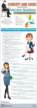 i have makemytrip interview in a week for a qa position what this infographic above lists the usual 19 interview questions asked by interviewers during interviews and the purpose behind those questions