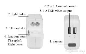 the new security cameras hidden are very innovative applying the camera on socket so that you can place the security surveillance cameras easily without brand innovative hidden