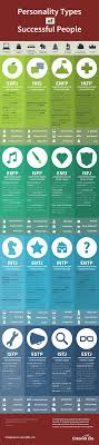 personality types of successful people infographic personality personality types of successful people infographic successstories