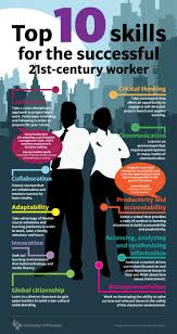 skills infographics visual ly what skills will you need to succeed in the future infographic