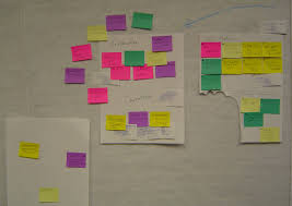 affinity diagramsfor example  one affinity diagramming session embarked on a journey to discover aspects of groups working together  what is involved  where things take