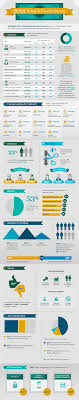 it career salaries infographic salary expectations projects and mood cio it salary infographic