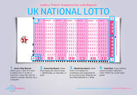 uk national lotto winning numbers results how to fill uk national lotto ticket instruction