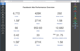 social media report template reportgarden facebook ads report
