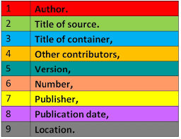 MLA Citation Basics  th Edition Subject Guides   Kwantlen Polytechnic University MLA HANDBOOK   th edition