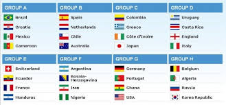 Drawing Piala Dunia 2014