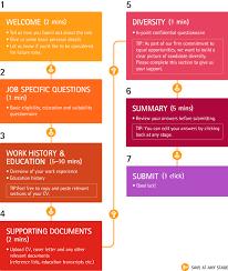 application help accenture application flowchart