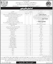 sindh technical education and vocational training authority jobs karachi jobs2