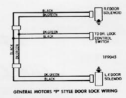 camaro wiring diagrams electrical information troubleshooting rear chassis u14 guages 1973