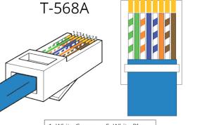 wiring diagram page 37 readingrat net Cat 6 Plug Wiring Diagram wiring diagram rj45 plug cat6 plug wiring diagram