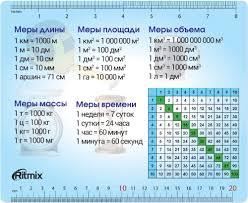 Купить <b>коврик</b> для мыши <b>Ritmix MPD</b>-<b>020</b> Table по выгодной цене ...
