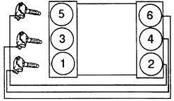 2005 ford explorer 4 0l timing marks diagram wiring diagram for ford explorer timing chain guide 2001 ford 4 0 sohc engine diagram