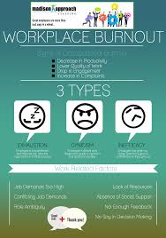 workplace burnout madison approach madison approach workplace burnout inforgraphic 3 types of workplace burnout