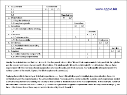job requirements matrix template gallery