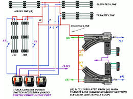 lionel train tips in the wiring example shown s1 and s2 are simple switch board operation of a multi track multi pack design as you can see the track is phased