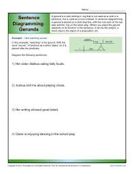 sentence diagramming  gerunds worksheetssentence diagramming  gerunds