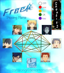 UPDATED Free! Shipping Meme by corazongirl on DeviantArt via Relatably.com