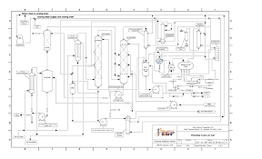 ecp roanoke process flow diagram   eden custom processing  llcroanoke process flow  process flow diagram