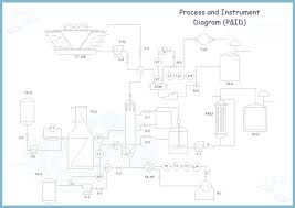 process and instrument diagram   free process and instrument    process and instrument diagram