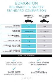 Edmonton car insurance brokers : Best car insurance provider