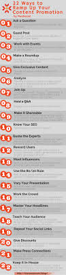 22 ways to ramp up your content promotion mavsocial facebook twitter tumblr linkedin social media marketing social media
