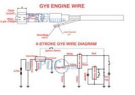 wiring diagram for gy6 50cc scooter readingrat net Taotao 50cc Scooter Wiring Diagram gy6 wiring diagram gy6 free wiring diagrams,wiring diagram,wiring diagram for 50cc scooter 2012 taotao 50cc scooter wiring diagram