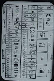 bmw mini fuse box diagram bmw wiring diagrams