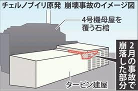 「「石棺」と呼ばれるコンクリート製シェルター」の画像検索結果