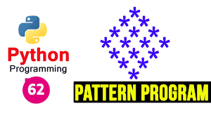 Python Pattern Programs - <b>Printing</b> Stars '*' in <b>Diamond</b> Shape ...