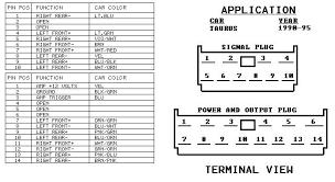 ford taurus wiring diagram image wiring 1999 ford taurus wiring diagram wiring diagram on 1996 ford taurus wiring diagram