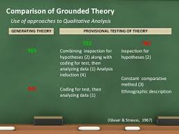 Glaser  amp  Strauss             Comparison of Grounded Theory Use     SlideShare