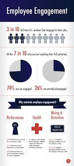 low employee engagement more than just job dissatisfaction engagementinfographic