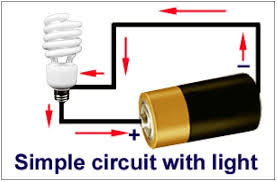 online electric circuits assignment help   electric circuits    simple circuit