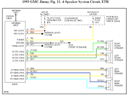 gmc truck radio wiring diagram gmc wiring diagrams online