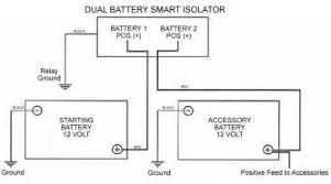 similiar battery isolator wiring keywords battery isolator relay wiring diagram pictures to pin