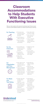 accommodations to help your child executive functioning issues graphic of classroom accommodations to help students executive functioning issues