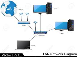 collection lan network diagram pictures   diagramsimages of lan network diagram diagrams