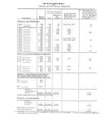 payable resume objective accounts payable resume objective