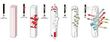 ole scheeren reveals irregularly stacked vancouver skyscraperburo vancouver skyscraper by ole scheeren