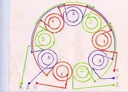 generator stator wiring diagram stator otherpower wiring the stator