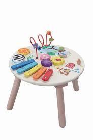 <b>Children</b> & Baby <b>Wooden Toys</b> | Walmart Canada