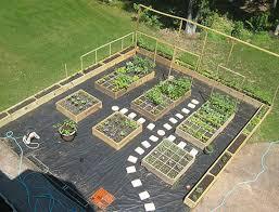 Small Picture Vegetable Garden Design Software Markcastroco